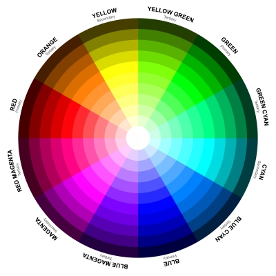 Psychology of Color in Your Home
