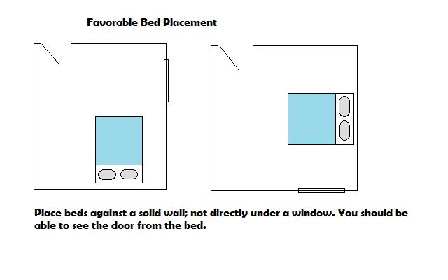 Do You Know How To Make Up Your Bed